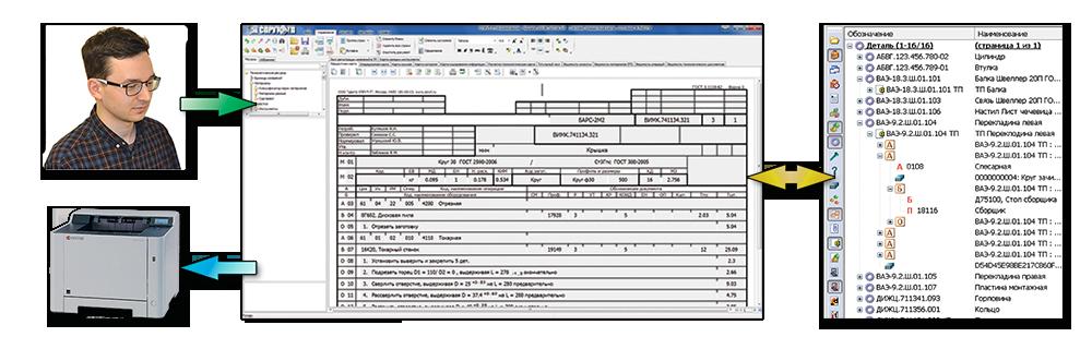 СПРУТ-ТП-Нормирование Концепция активного документа