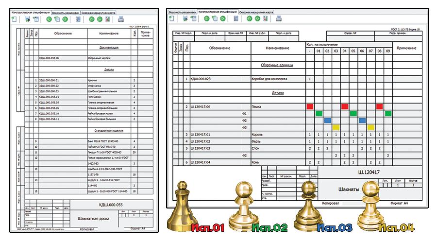 Создание и редактирование единичных и групповых конструкторских спецификаций