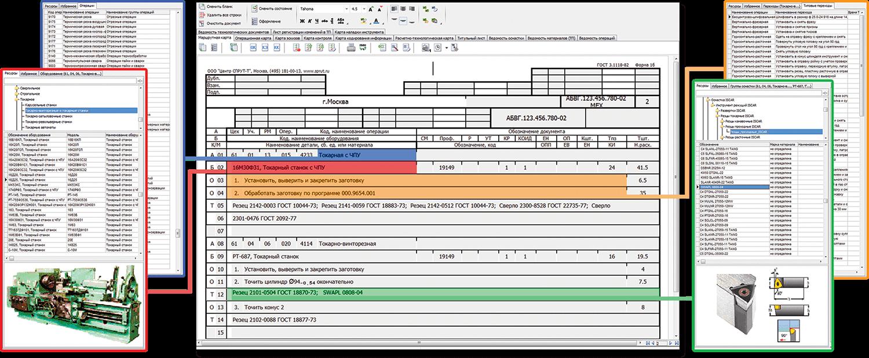 СПРУТ-ТП-Нормирование Активный документ