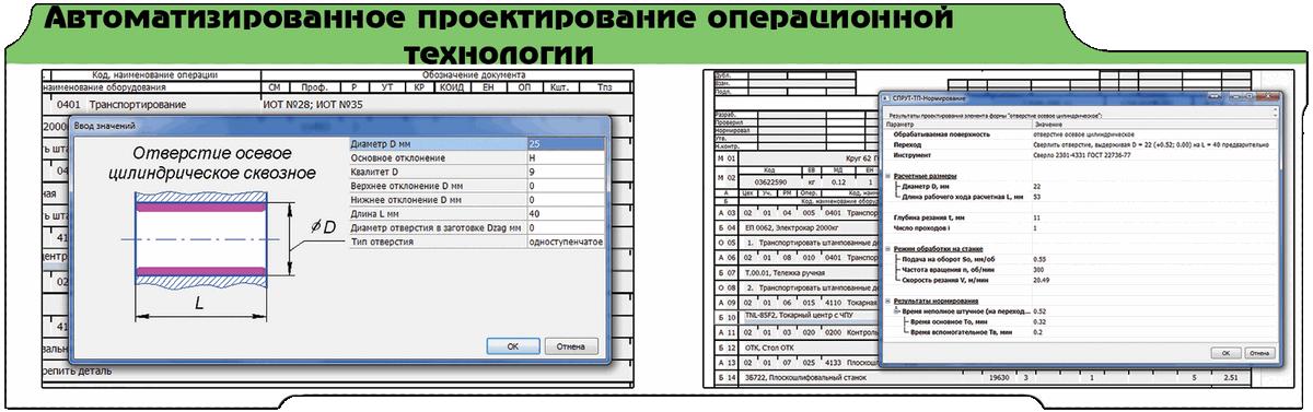 Автоматизированное проектирование разработка технологического процесса СПРУТ-ТП-Нормирование