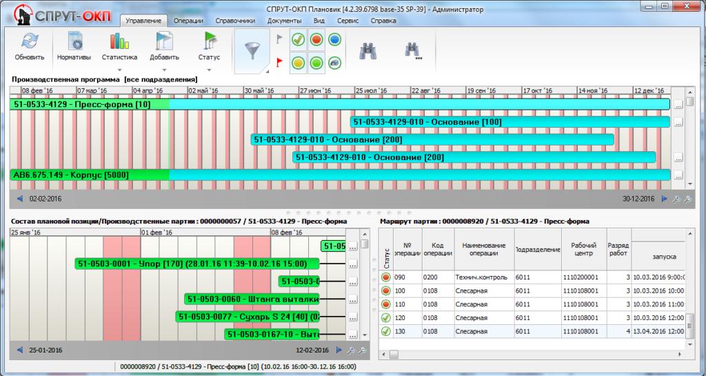 СПРУТ-ОКП Управление производством Планирование Диспетчеризация Склад СнабжениеОперативно-календарный план производства