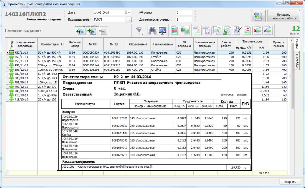 СПРУТ-ОКП Управление производством Планирование Диспетчеризация Склад СнабжениеСменно-суточный план