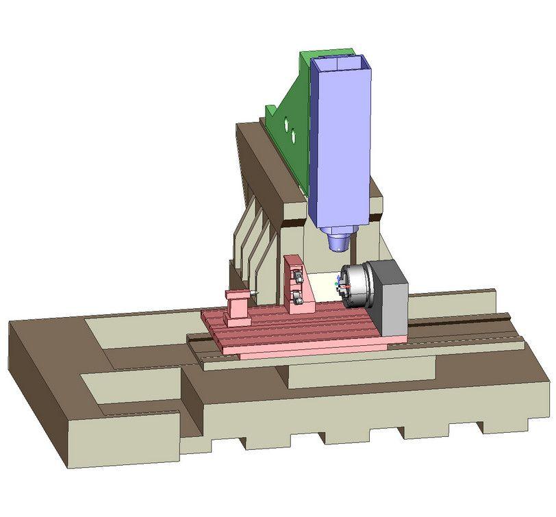 Виртуальная модель обрабатывающего центра Leaderway в SprutCAM