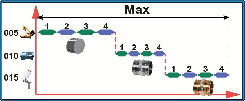 СПРУТ-ОКП планирование производства последовательные передаточные партии 4 шт