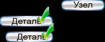 СПРУТ-ОКП планирование производства иконка OKP деталь