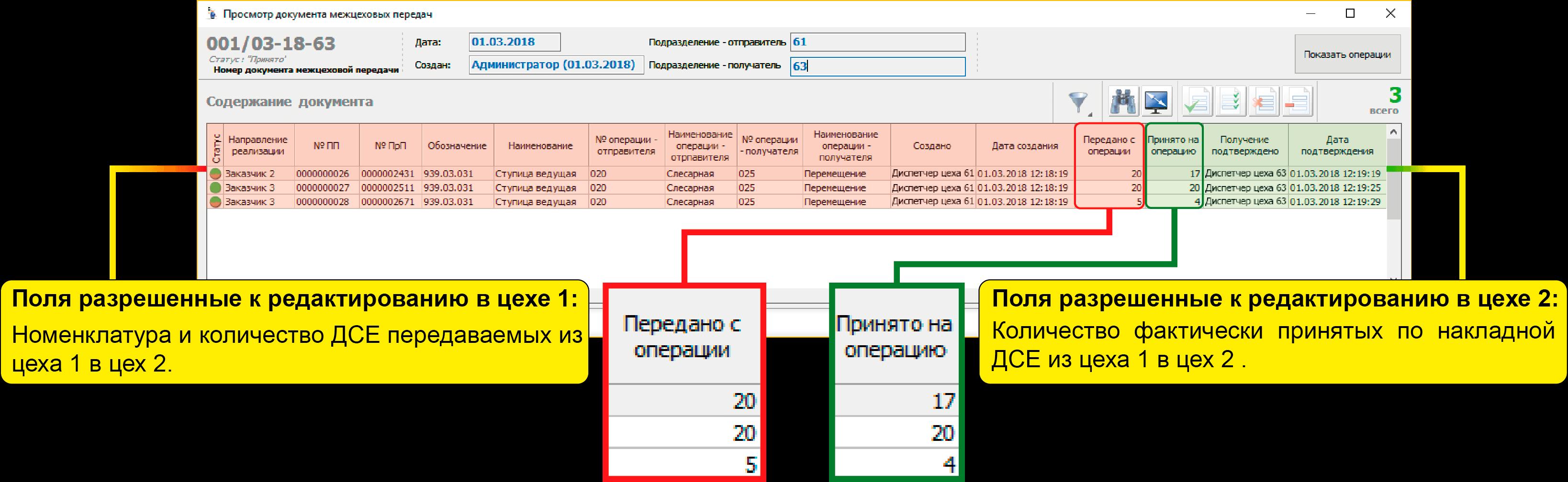 СПРУТ-ОКП планирование производства межцеховые передачи