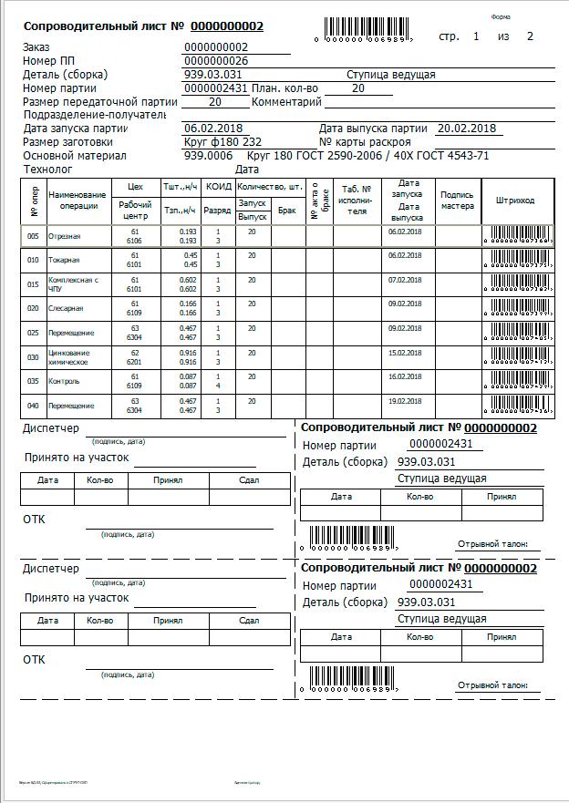 СПРУТ-ОКП планирование производства документ сопроводительный лист