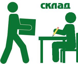 СПРУТ-ОКП планирование производства иконка OKP100