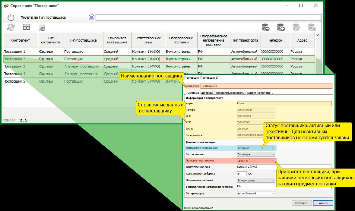 СПРУТ-ОКП планирование производства Снабжение справочник по поставщикам