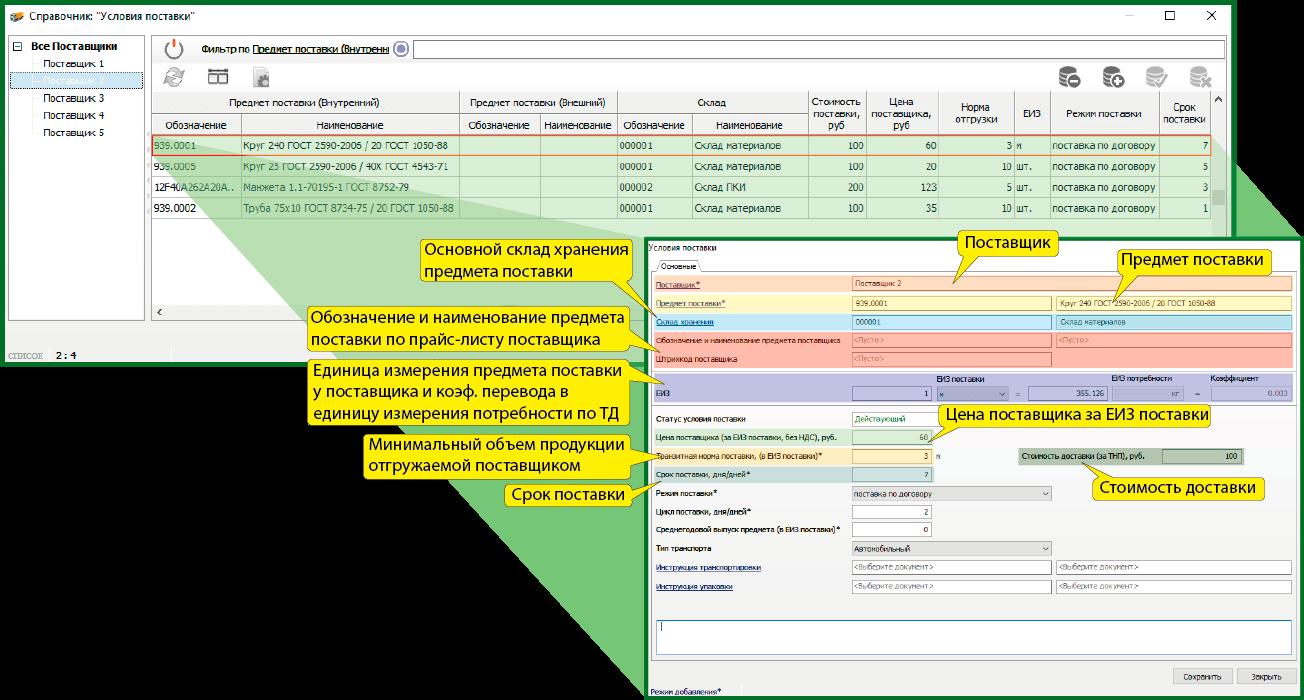 СПРУТ-ОКП планирование производства Снабжение справочник условия поставки