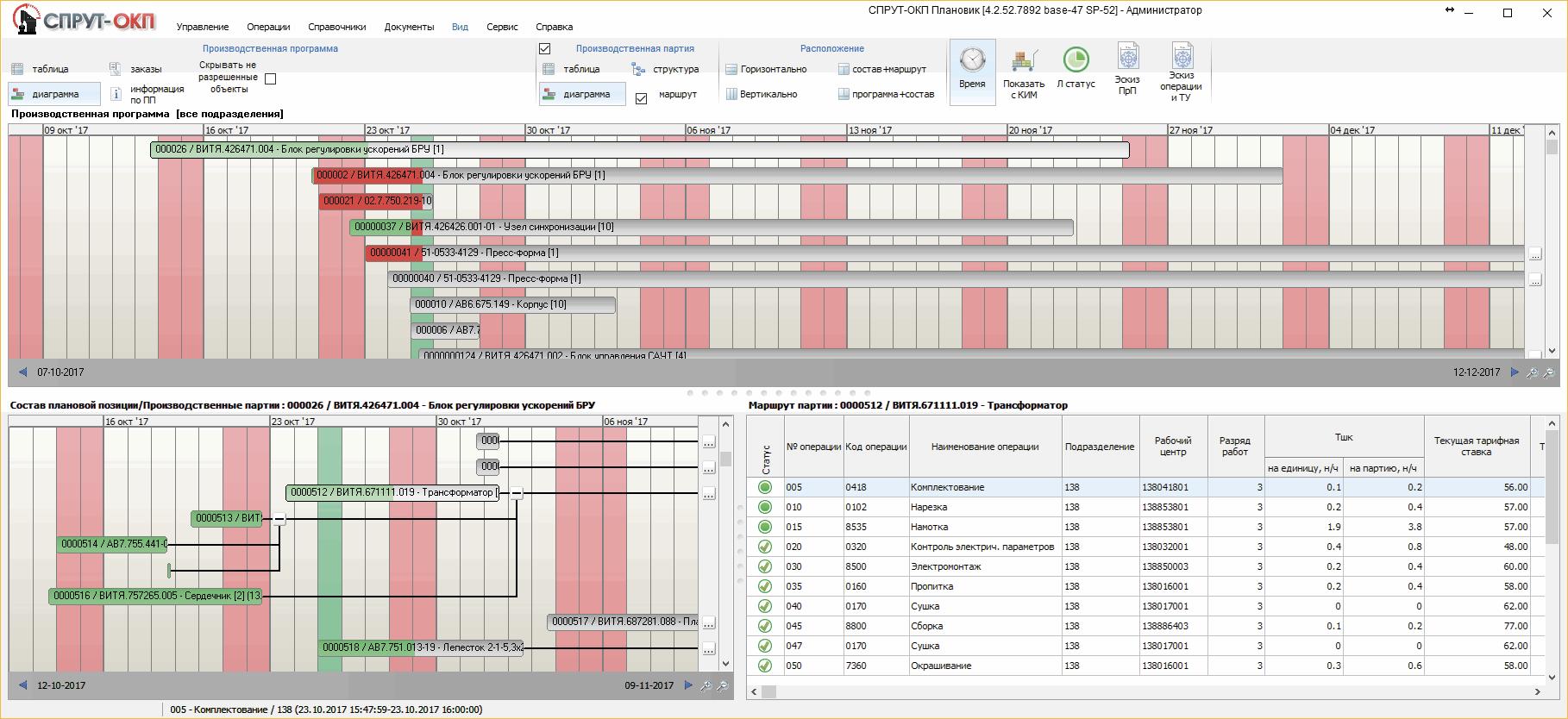 СПРУТ-ОКП планирование производства diagramma-gant