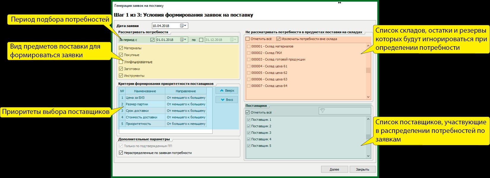 СПРУТ-ОКП планирование производства Снабжение условия формирования заявок