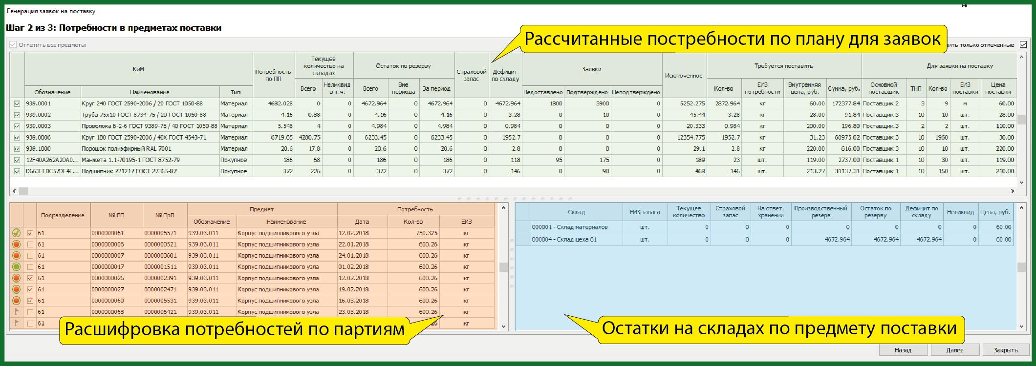 СПРУТ-ОКП планирование производства Снабжение рассчитанные потребности