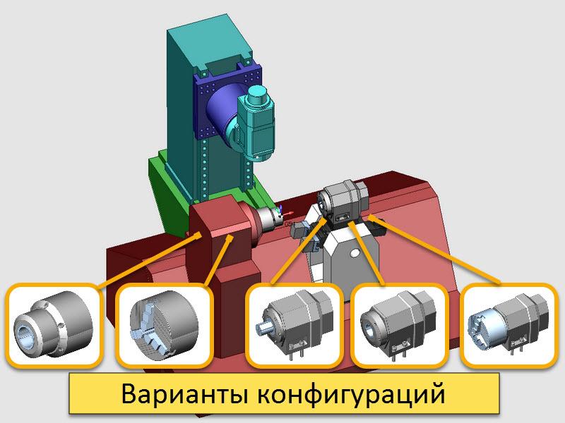 Наладка станка в SprutCAM варианты конфигураций