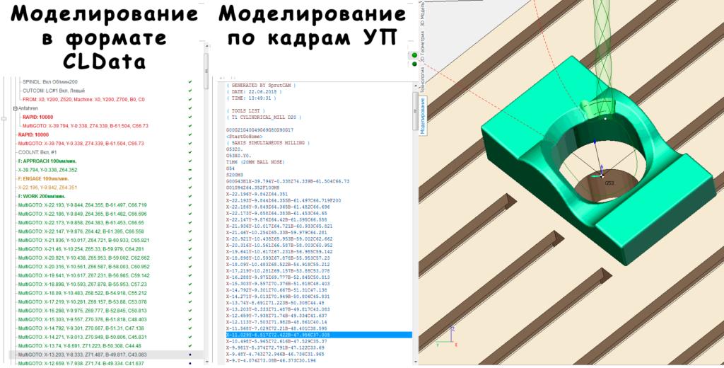 Моделирование обработки по управляющей программе