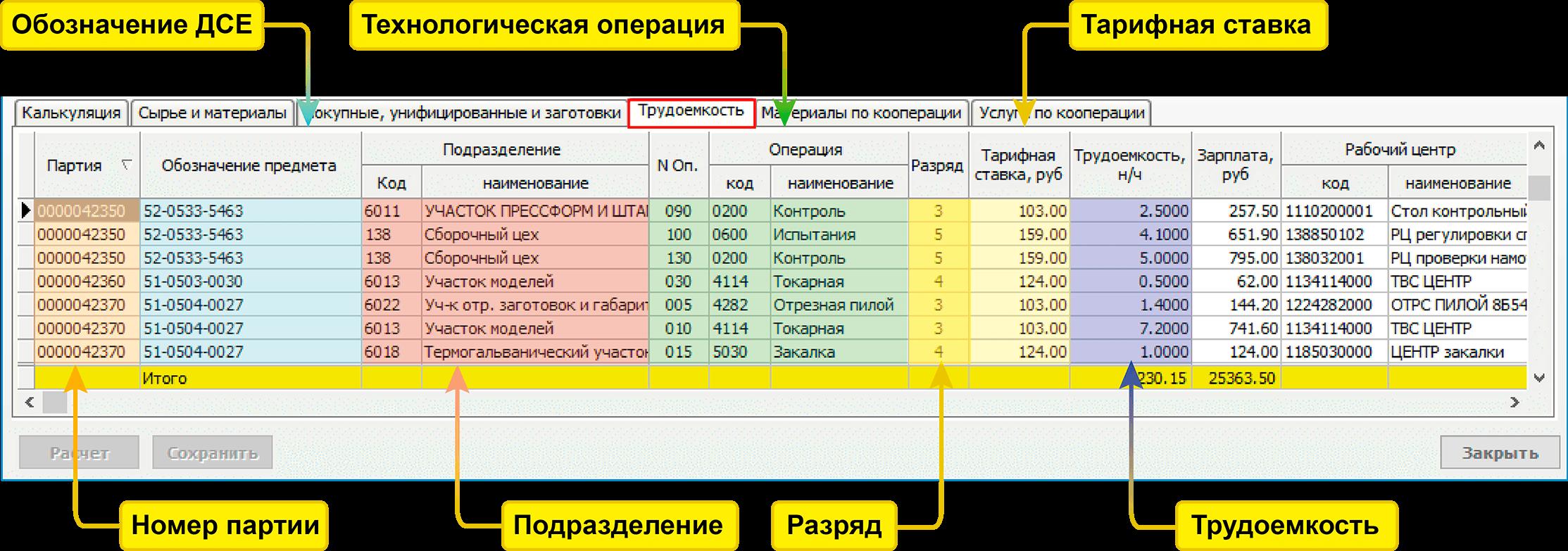 Одного работы стоимость экономика часа в на час стоимость москва номера