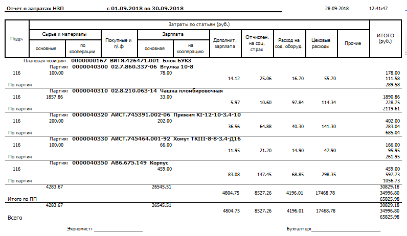 Центр СПРУТ ОКП СПРУТ-ОКП Экономика производства Отчет о затратах незавершенного производства НЗП