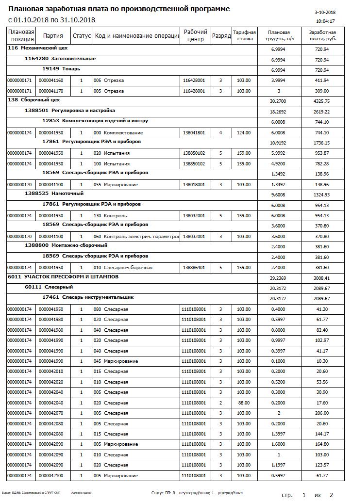 Центр СПРУТ ОКП СПРУТ-ОКП Экономика производства Плановая заработная плата