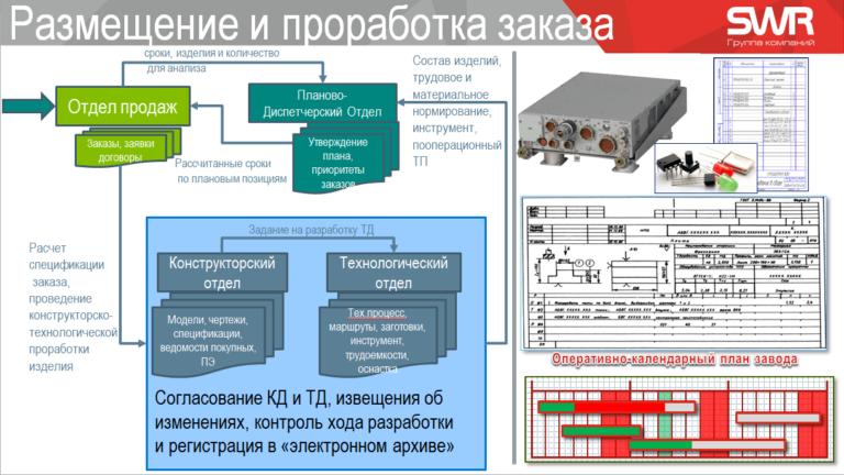 Центр СПРУТ ГК SWR конференция слайд 02