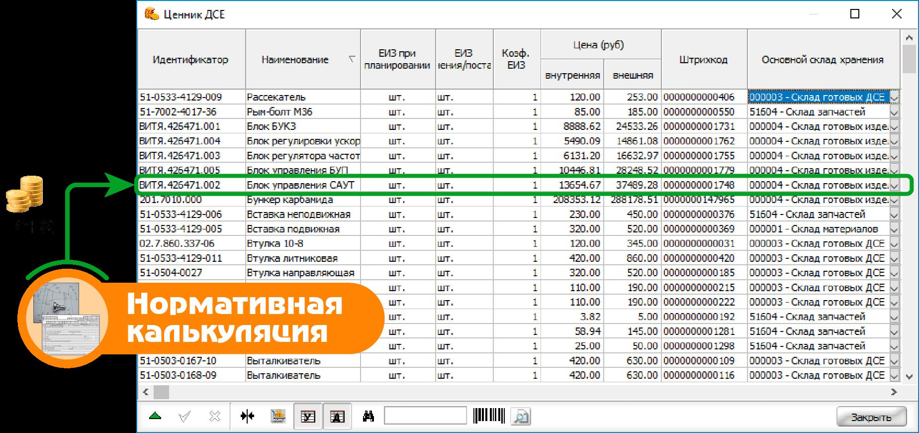 СПРУТ-ОКП планирование производства Экономика отчет по калькуляции норм .калк