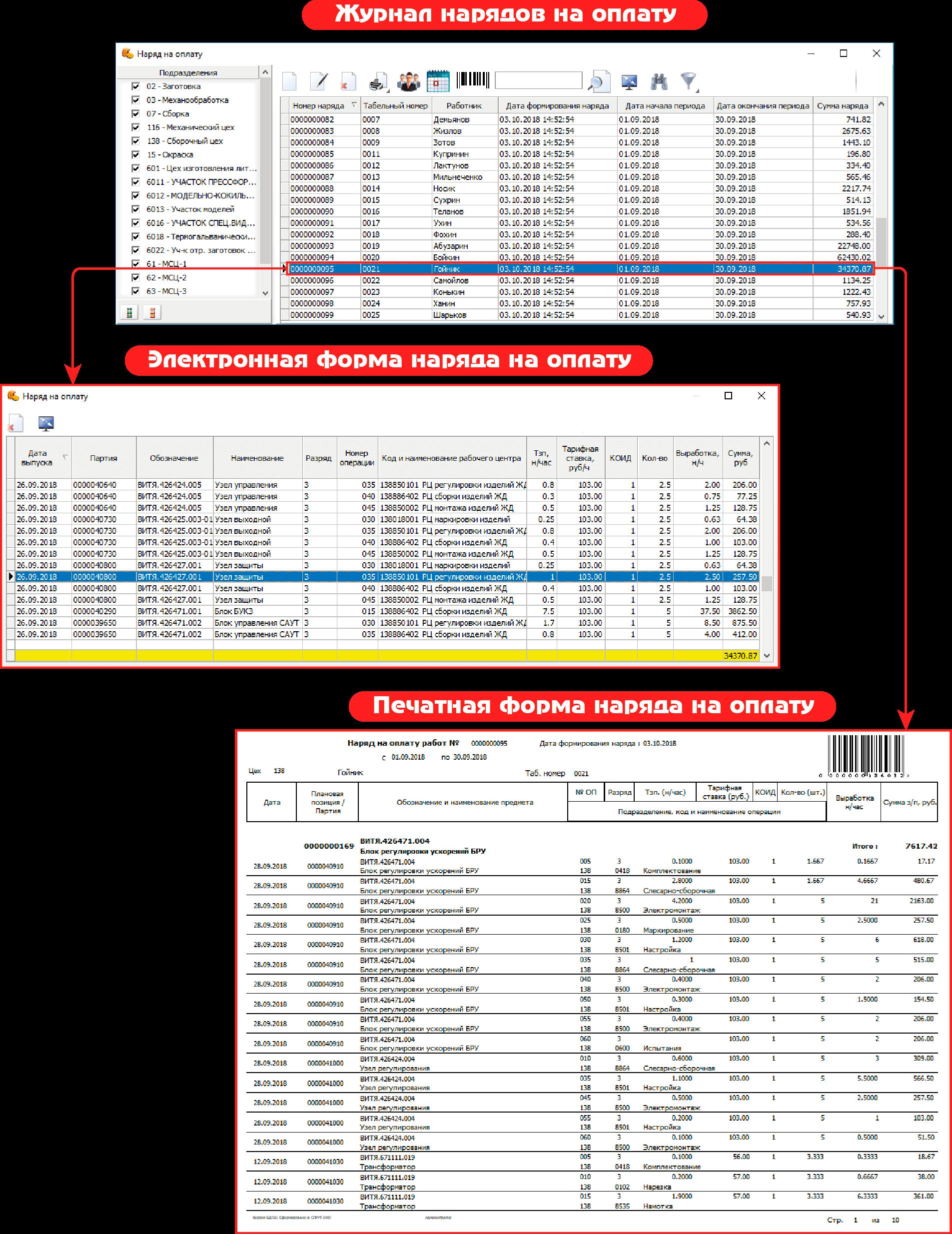 СПРУТ-ОКП планирование производства Экономика Документы наряды