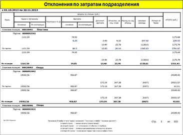 СПРУТ-ОКП, Отклонения по затратам подразделения план-фактный анализ 4