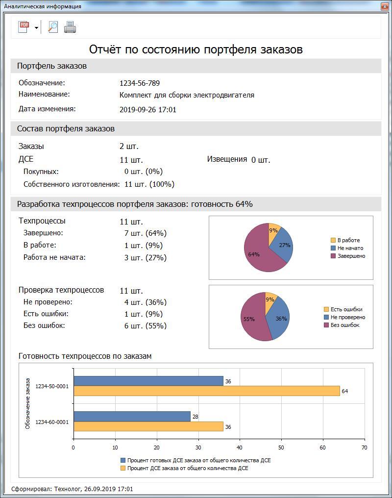 Analitics_TP8