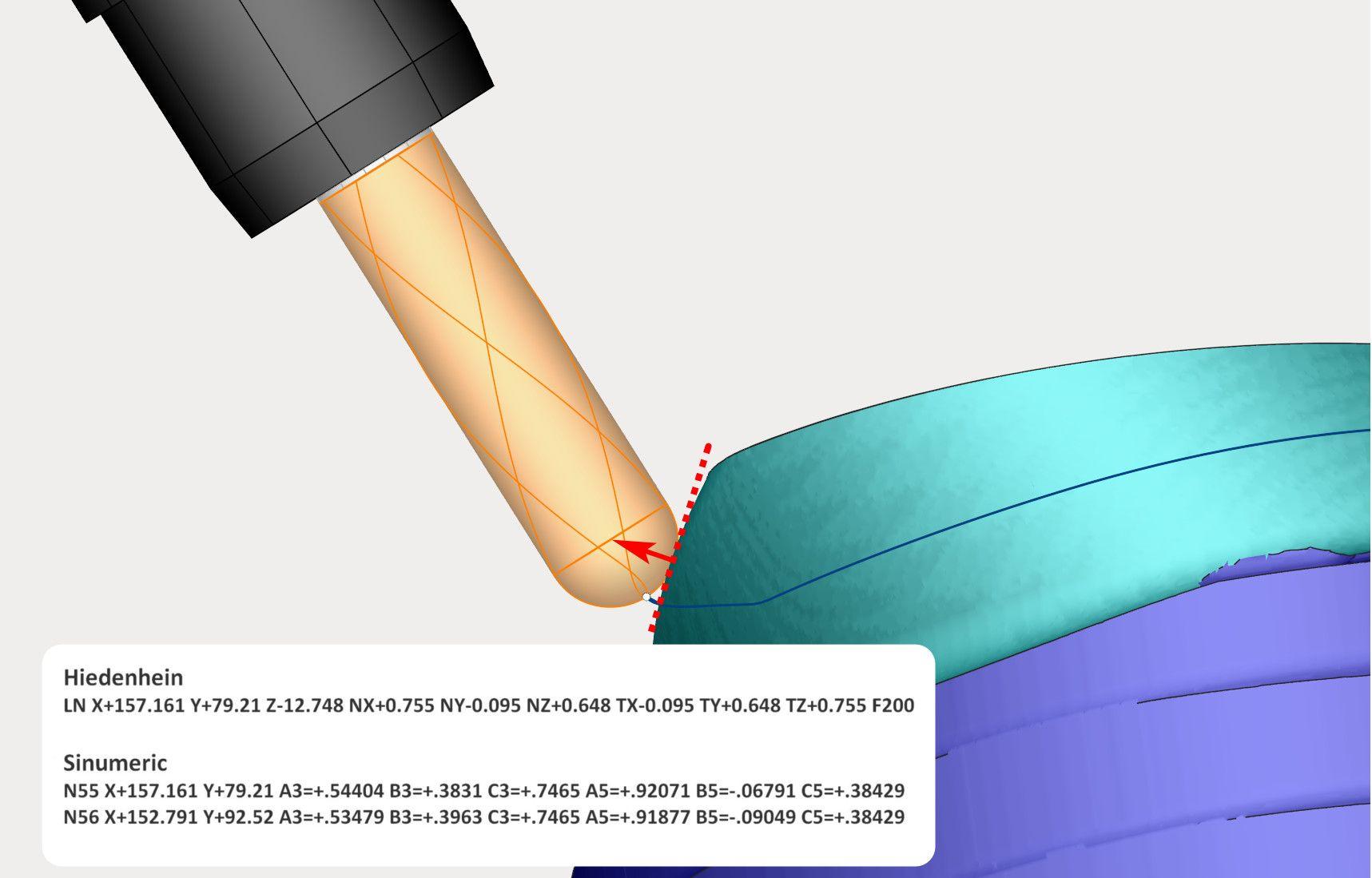 SprutCAM14 Возможность настройки в постпроцессорах 3D-компенсации для чистовых операций фрезерования