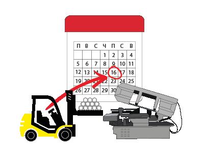 СПРУТ-ОКП Модуль Склад Выдача точно в срок