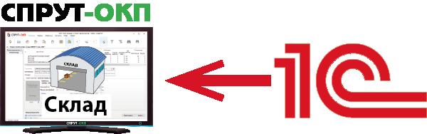 СПРУТ-ОКП Склад Интеграция с 1С Складской учет в 1С