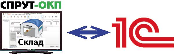 СПРУТ-ОКП Склад Интеграция с 1С Совместный учет СПРУТ-ОКП и 1С