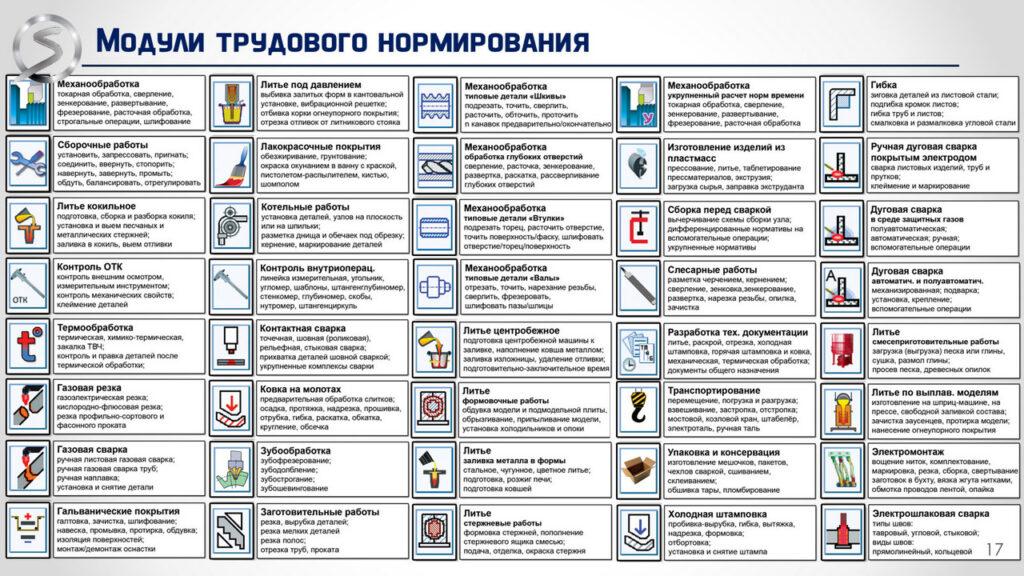 Центр СПРУТ Алмаз Антей