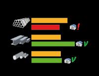 СПРУТ-ОКП. Планирование производства. Анализ обеспеченности производства комплектующими и материалами.