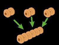 СПРУТ-ОКП. Планирование производства. Оптимизация размера партий.